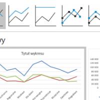 Wykres liniowy w Excelu